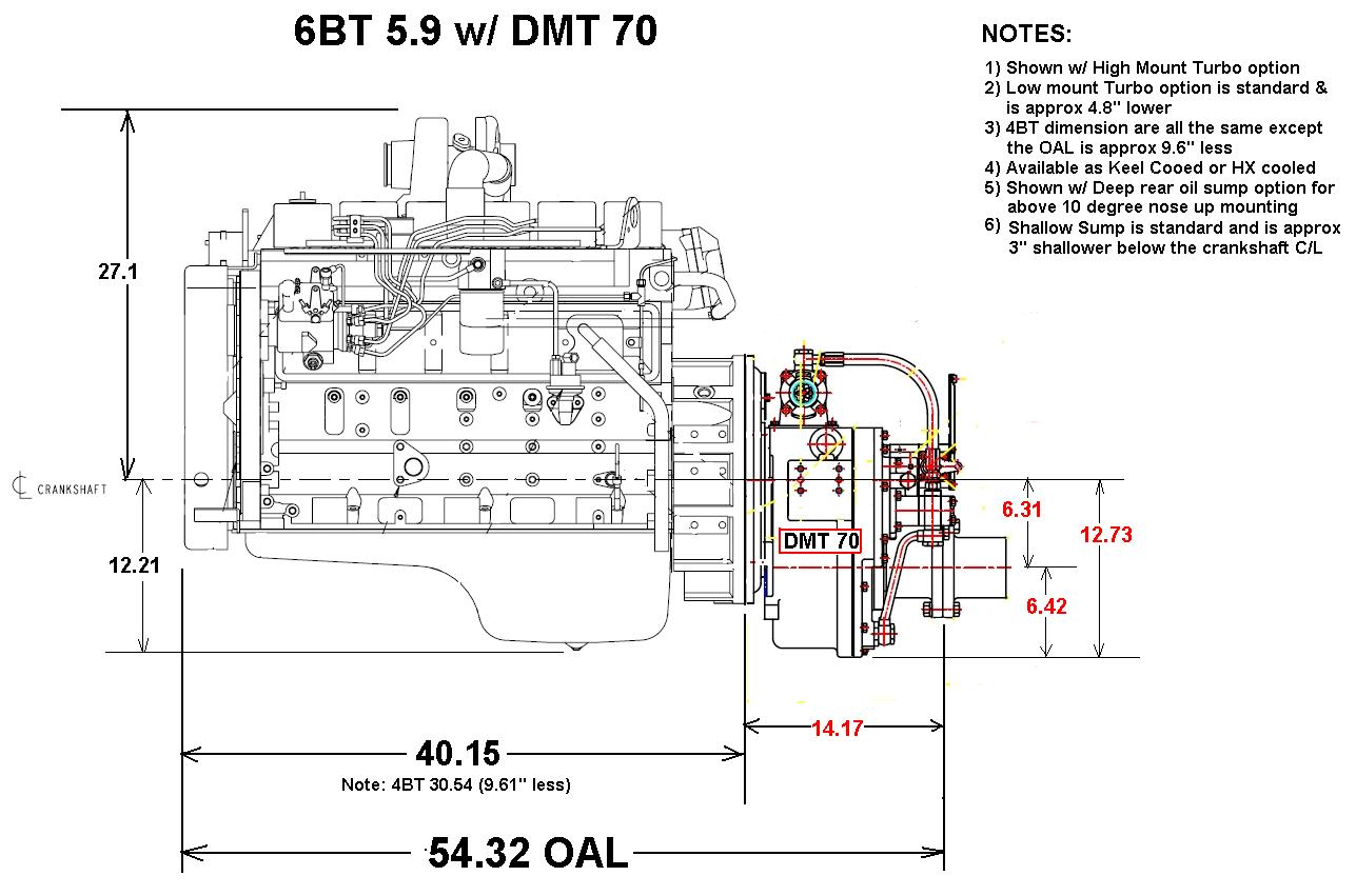 Cummins 6bt 12 Valve