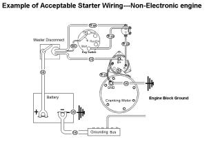 Acceptable Starter Motor Wiring with Mag Switch