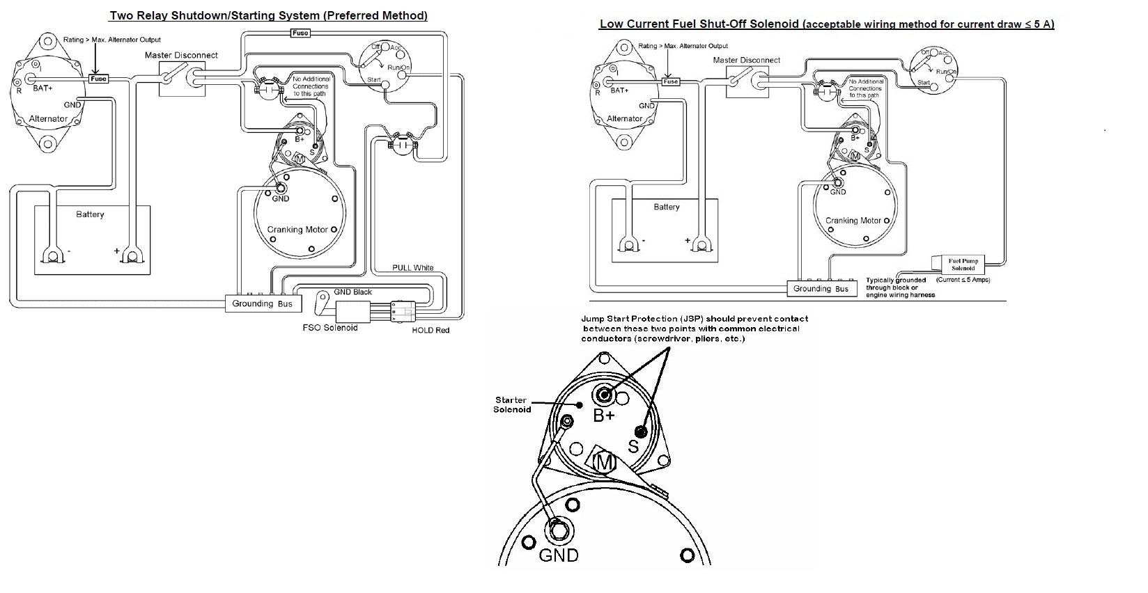 Wiring Diagram For Fuel Shutoff Solenoid
