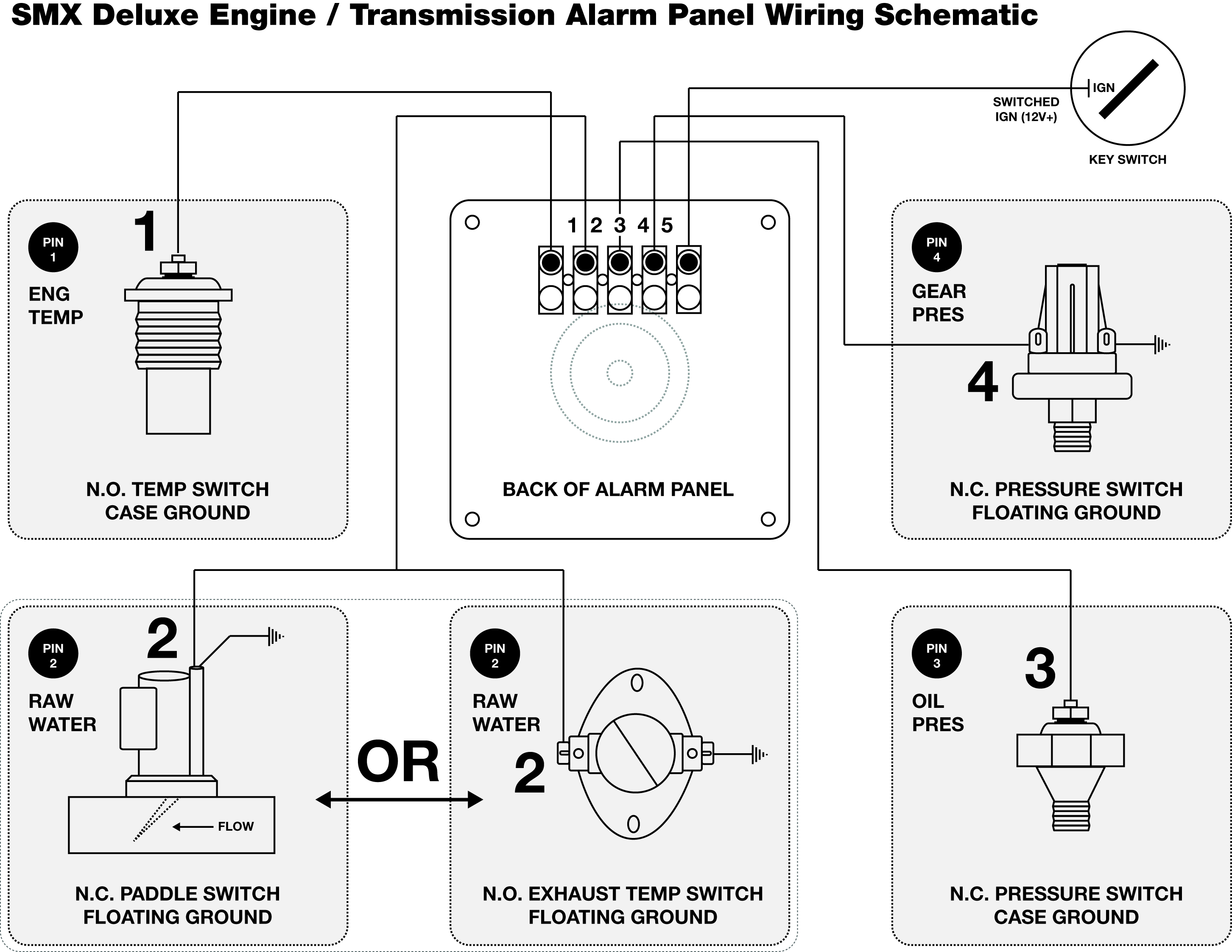Smx Deluxe Engine Transmission Alarm Panel
