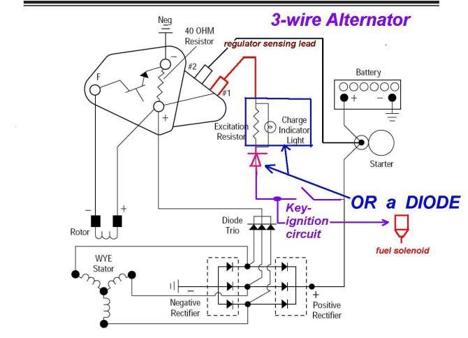 3wire alternator regulator diagram  seaboard marine
