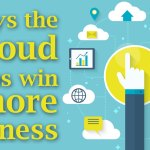 3 Ways the Cloud Helps Win More Business