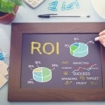 How To Measure ROI In Marketing