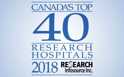 #1 Research Hospital in Western Canada – 7 years running Top 5 in Canada since 2012