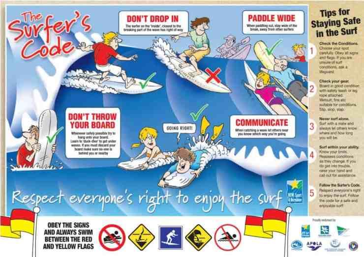 SurfersCode1