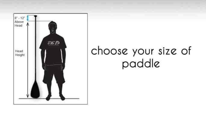 choose-your-size-of-paddle1-1024x576