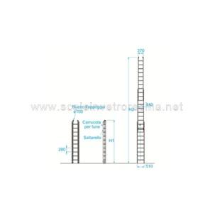 Scale a sfilo 3 rampe tabella altezze