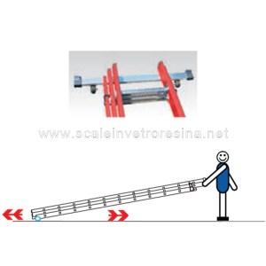 Basetta livellatrice con ruote per scale in vetroresina
