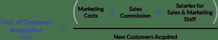Cost of Customer Acquistion formula
