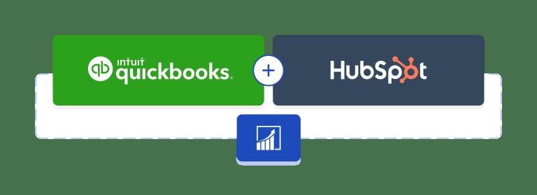 ScaleXP, QuickBooks & Hubspot integration