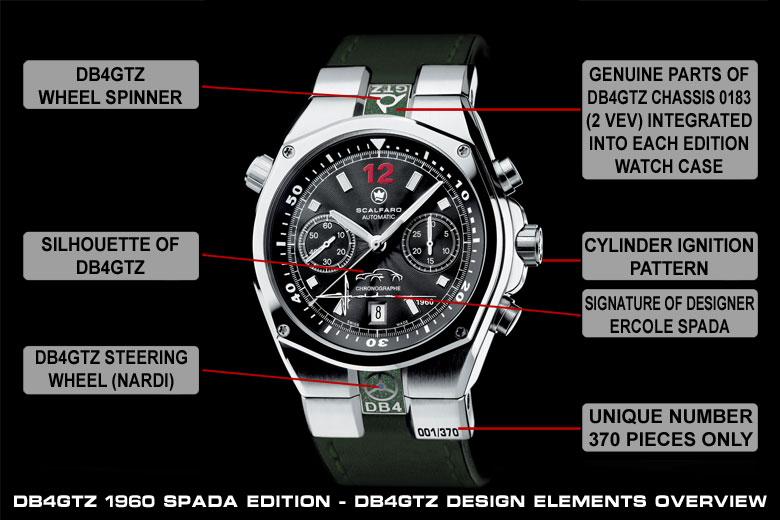 SCALFARO-DB4GTZ1960Spada-Overview-Design
