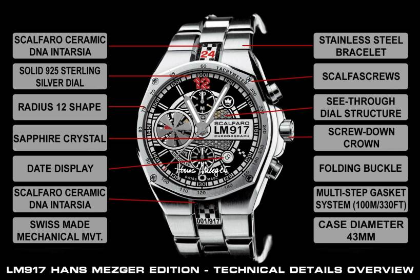 SCALFARO-LM917Mezger-Overview-Tech