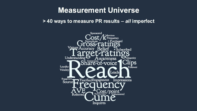 Measuring what matters: How to know you're on the path to success