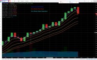 TradingView Screenshot
