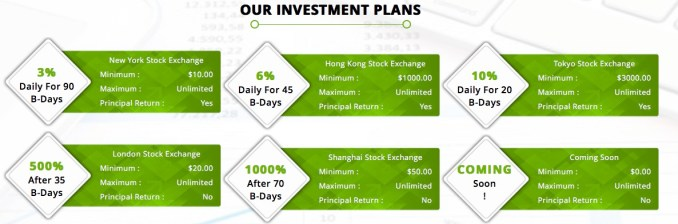 BitcoinSolve Investment Plan