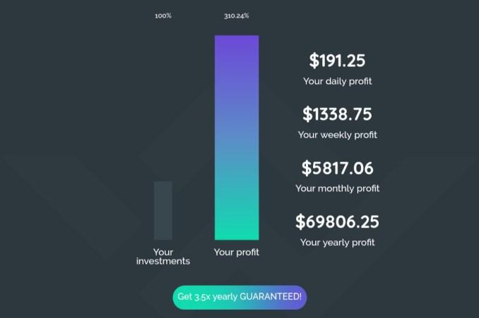 Westlandstorage.com - Profit Calculator
