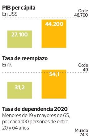 SCAN_Inteligencia-competitiva_20200123_Modelo Previsional Sueco_2