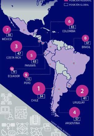 SCAN_Inteligencia-competitiva_20200219_Chile Economía Digital_2