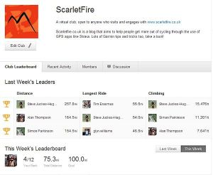 Join the ScarletFire Strava Club!