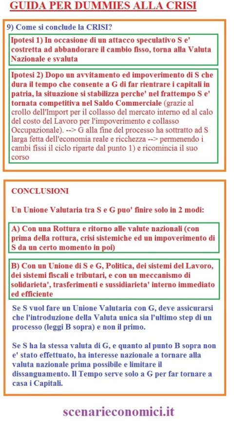 gpg1 98 Copy Copy Copy Capire la Crisi dell'Europa in 9 Slides (Reload per Dummies)