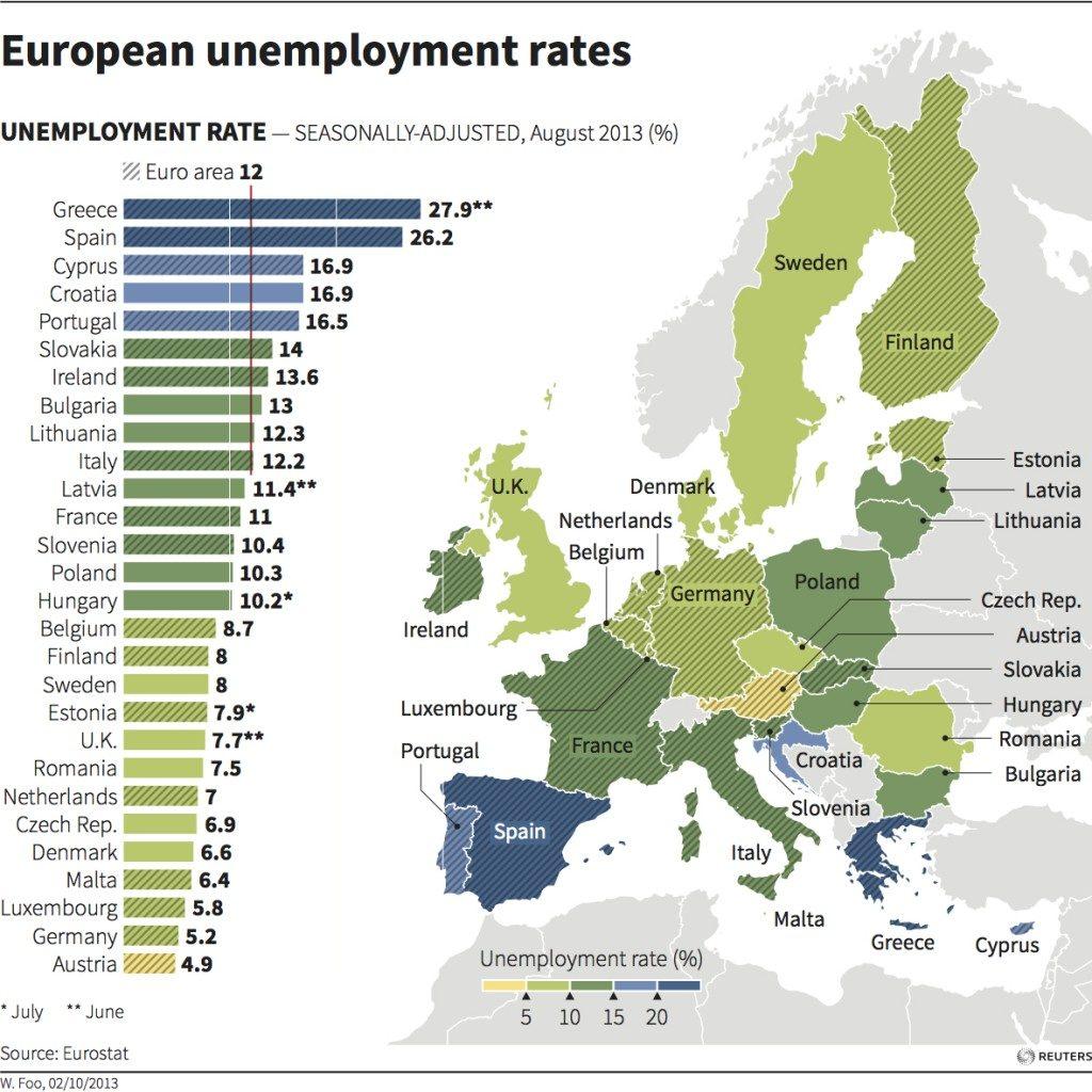 euro unemployment 1024x1024 Grafico del Giorno: Mappa della Disoccupazione nell'Unione Europea