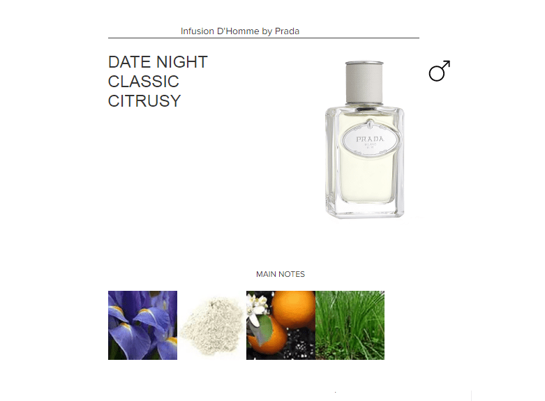 Infusion D'Homme by Prada
