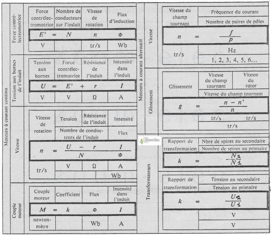Formule Electrique Lectrotechnique Et Dlectricit