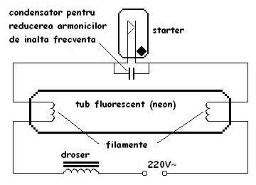 Schema electrica clasica neon