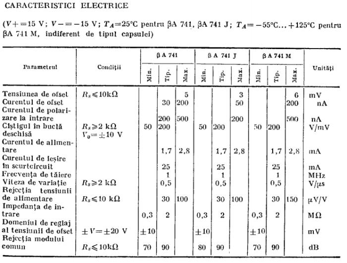 Caracteristici-electrice-circuit-integrat-βA-741