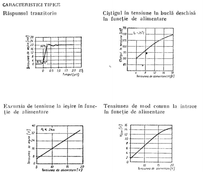 Caracteristici-tipice-1-circuit-integrat-βA-741