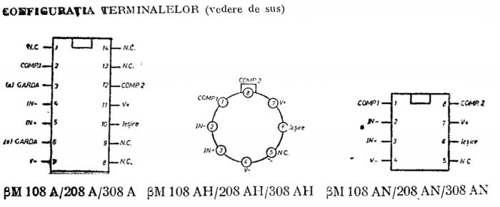 Configurația terminalelor βM 108 A/208 A/308 A