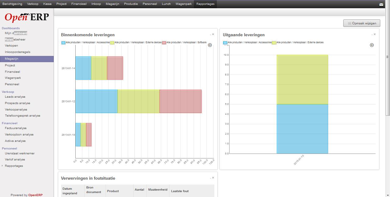 Reverse SSL Proxy using NGINX with OpenERP v7 | Ubuntu 12 04