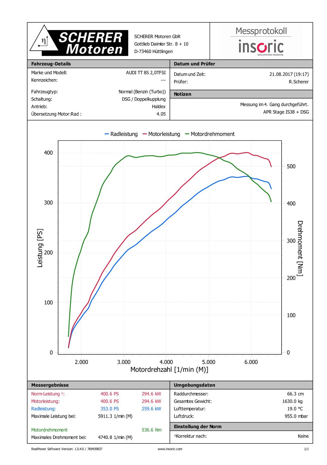 APR 2.0TSI IS38 Upgrade mit Sport Downpipe Insoric Leistungsdiagramm