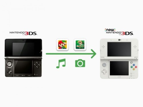 nintendo-datentransfer