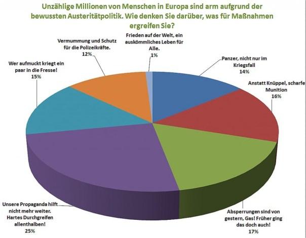Comp_2015-03-21 19_09_51-Microsoft Excel - Aktuelle-Umfragen-Austeritaet