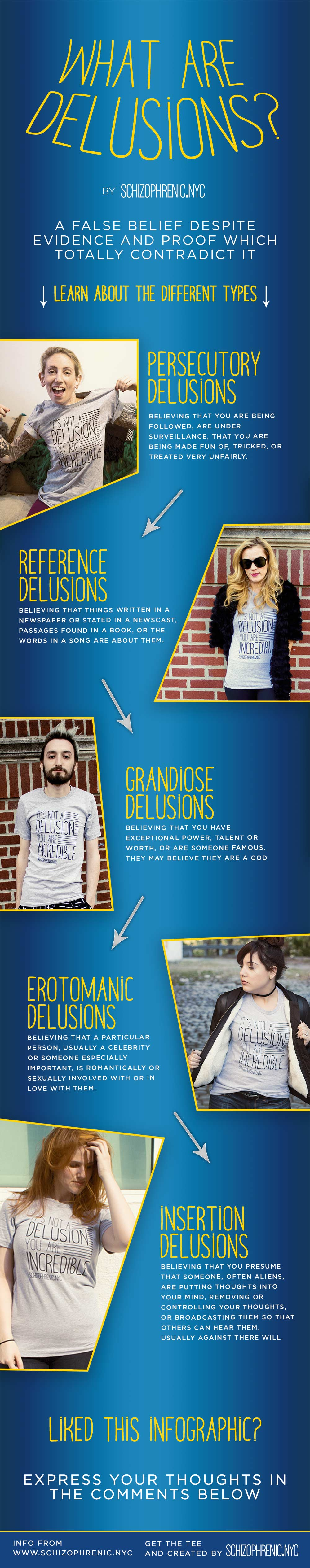 What are Delusions? Learn about the different types. 1