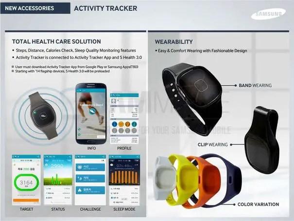 Samsung, Samsung S Band