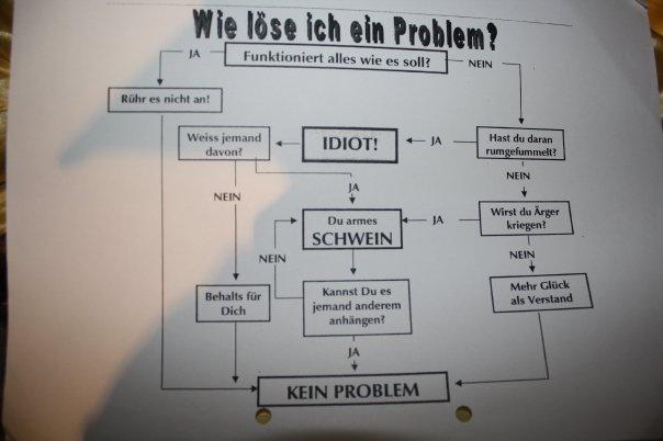 wieloeseicheinproblem_wwwschneeseicherch