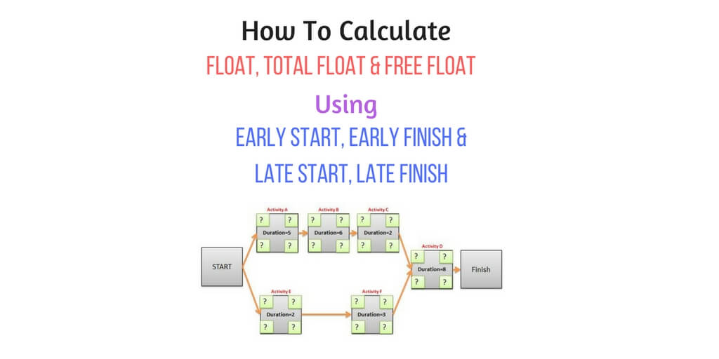 How To Calculate Float, Free Float, Total Float Using ES, EF, LS And LFScholar99.com
