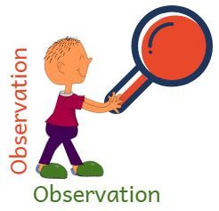 Observation - Requirements Gathering Techniques