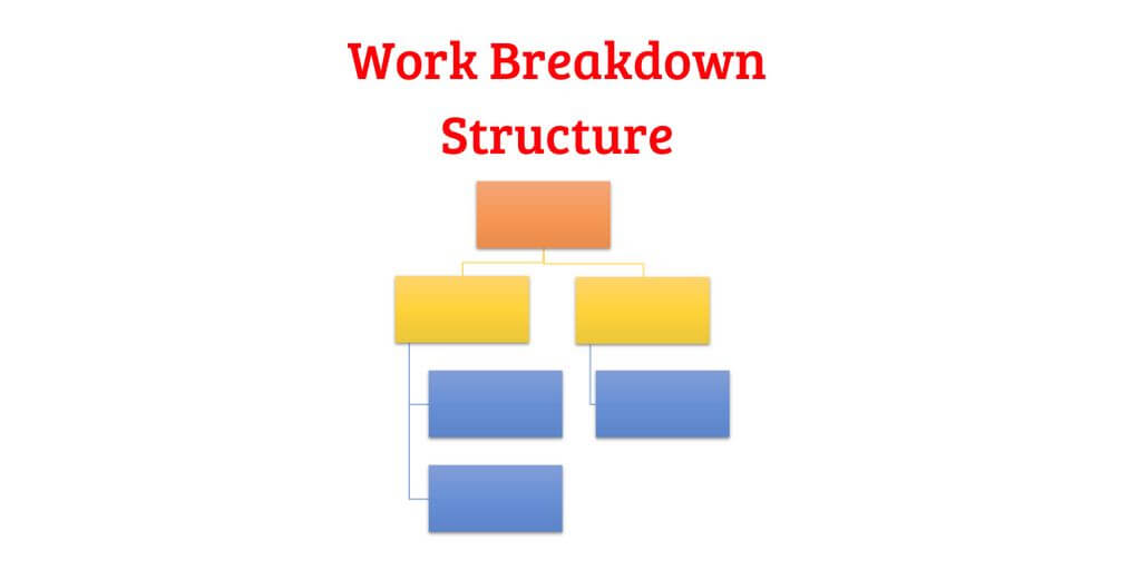 But Instead Work Breakdown Structure Is Used To Simplify The Project Scope Into Smaller Manageable Pieces Without Losing Coverage Of
