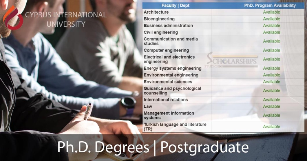 CIU Cyprus International University Ph.D. Programs