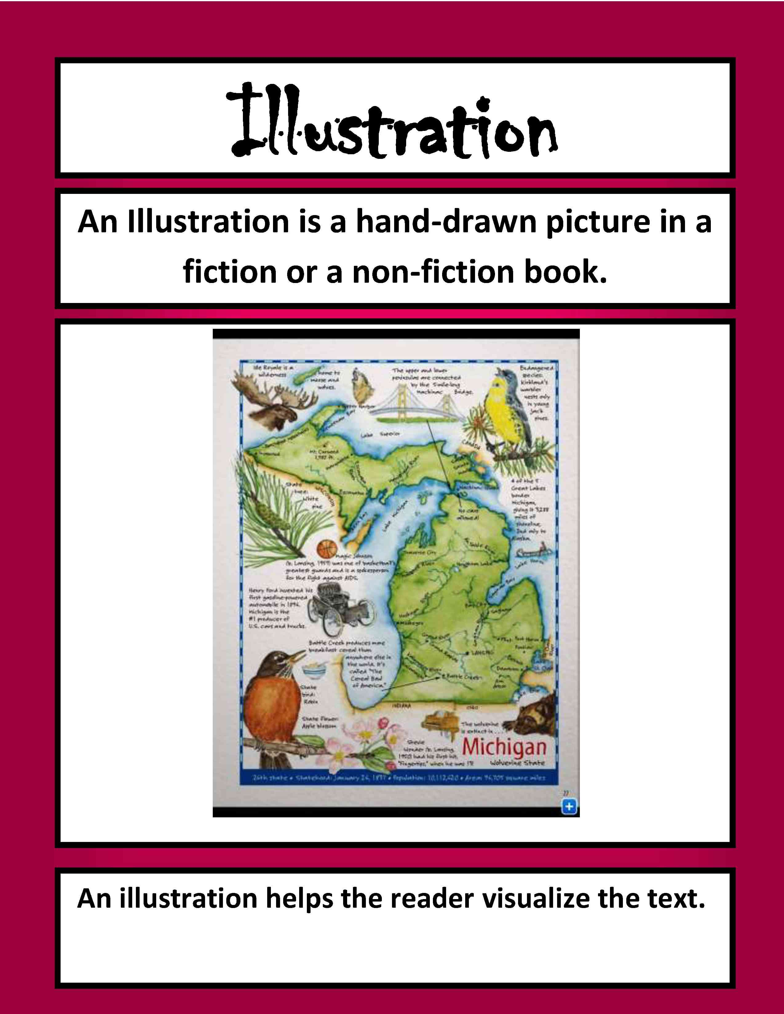 Using Illustrations To Understand Text Worksheets