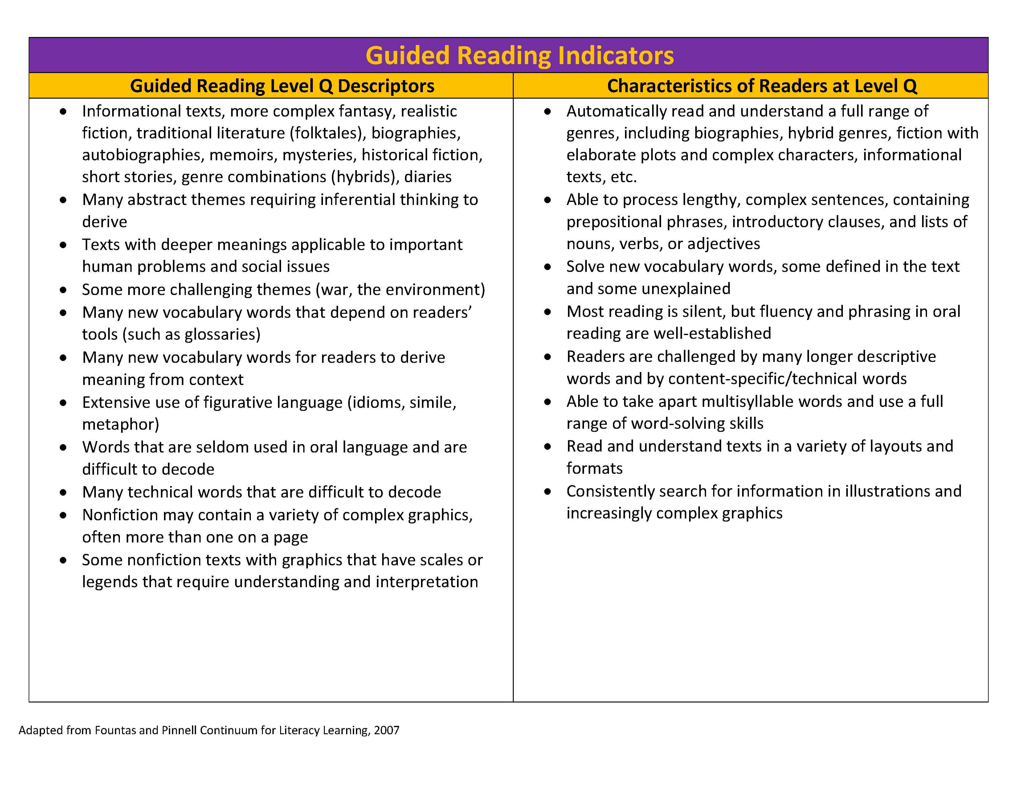 All In One Guided Reading Tool Kit
