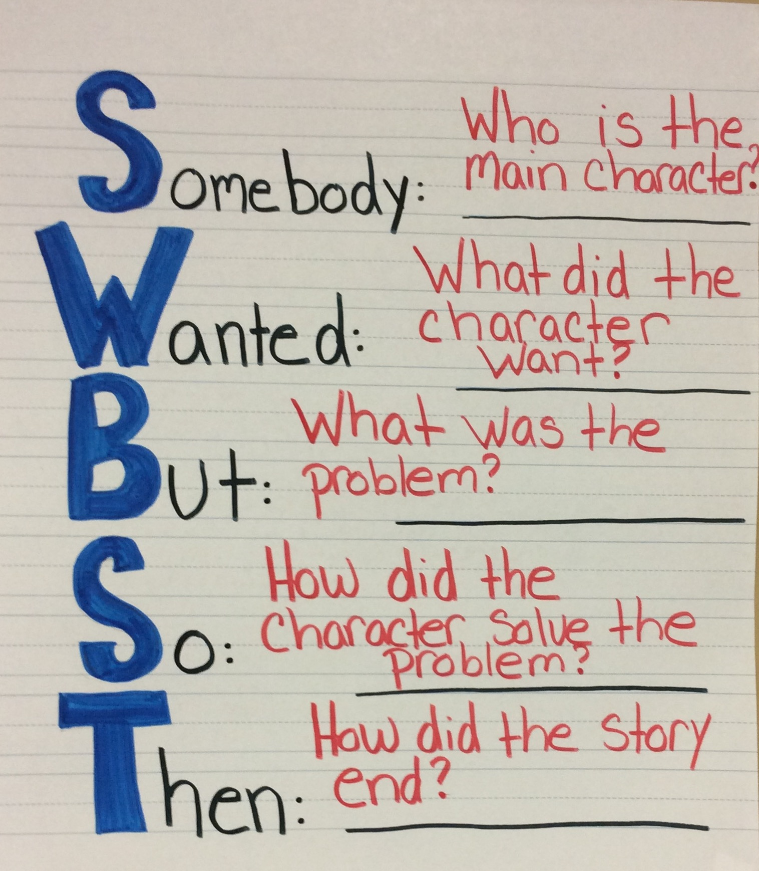Sensational Summarizing Strategies
