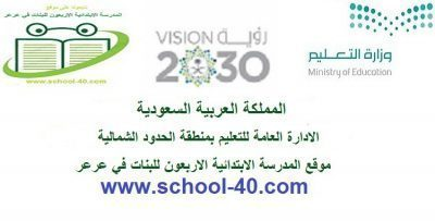 السبورة التفاعلية لمادة اللغة الأنجليزية منهج smart class 5 السادس الابتدائي الفصل الاول