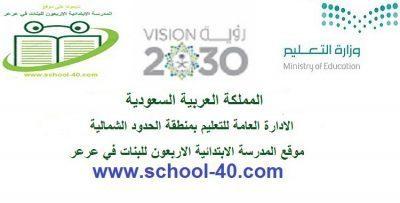 خطة النشاط الطلابي الفصل الاول 1437 / 1438 هـ