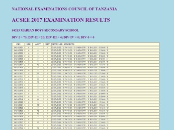 Form Six Results for Mirian Boys 2017