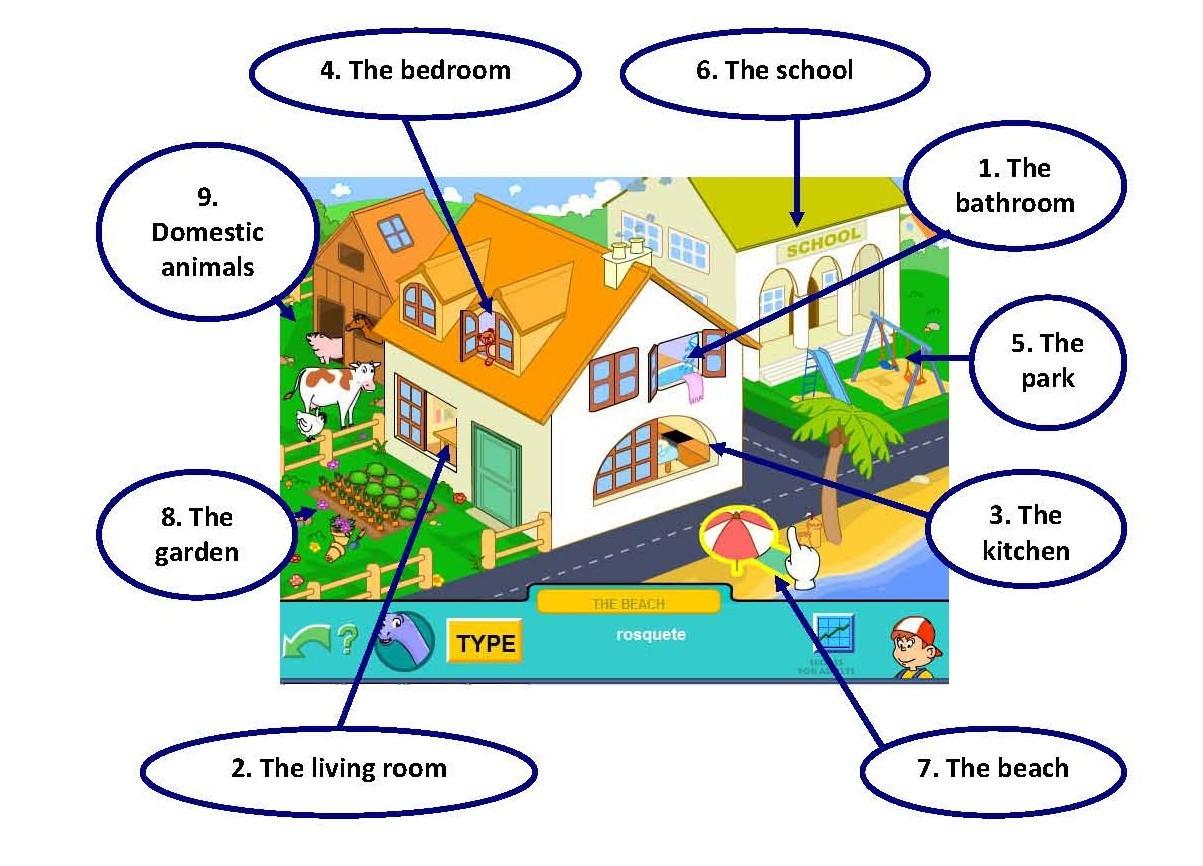 Carrasco Children House Vocabulary
