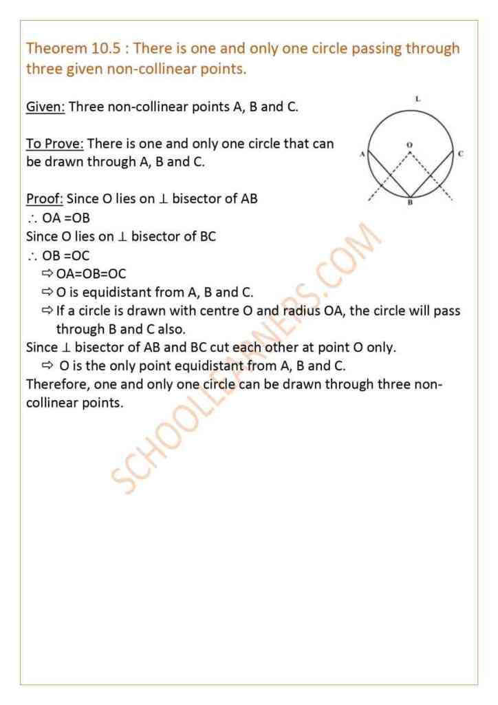 Class 9 Chapter 10 Theorem 10.5 : There is one and only one circle passing through three given non-collinear points.
